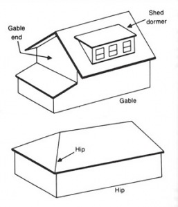 diagram of gable roof